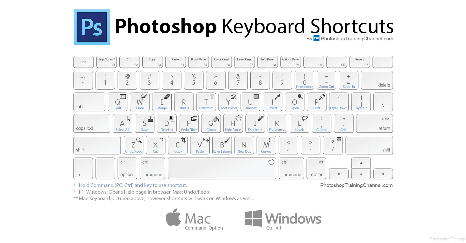 Photoshop CC Keyboard Shortcuts Hot key