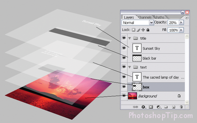 layer in photoshop